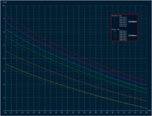glide ratio Evolution and Extasy in range 40m/s - 65m/s