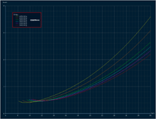 F3B Extasy descent speed for model speed in range 6m/s to 30m/s